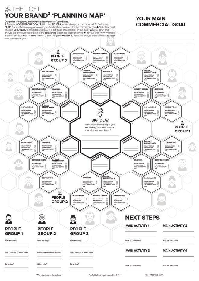 YOUR BRAND SQUARED BRAND PLANNING MAP