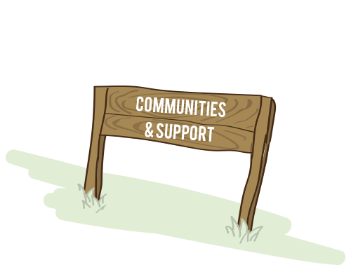 Communties & Support copy