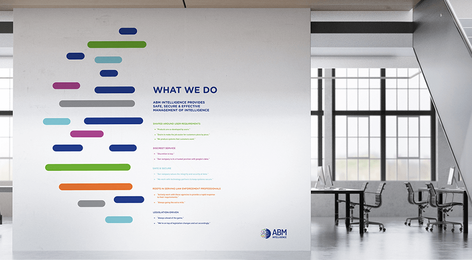 ABM Intelligence Values (Who We Are and What We Do)