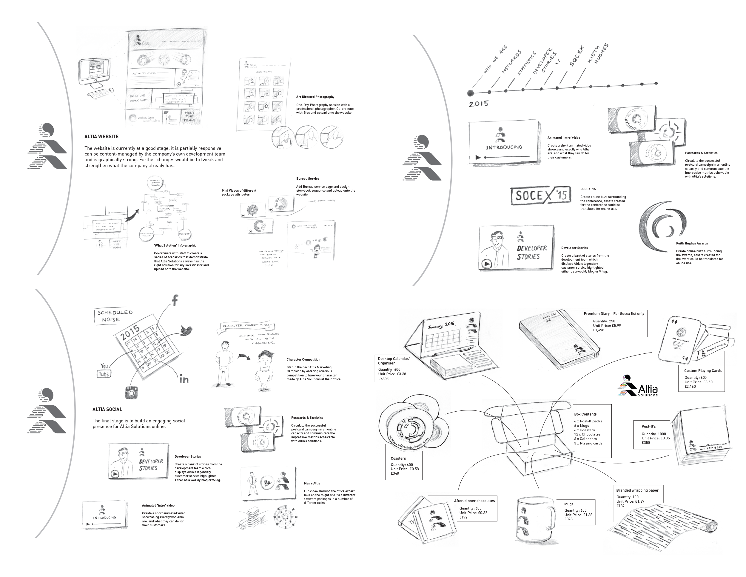 A case-study summary of our software marketing and branding work with Altia-ABM. The importance of hero graphics, retention, values and so much more. Sketches.