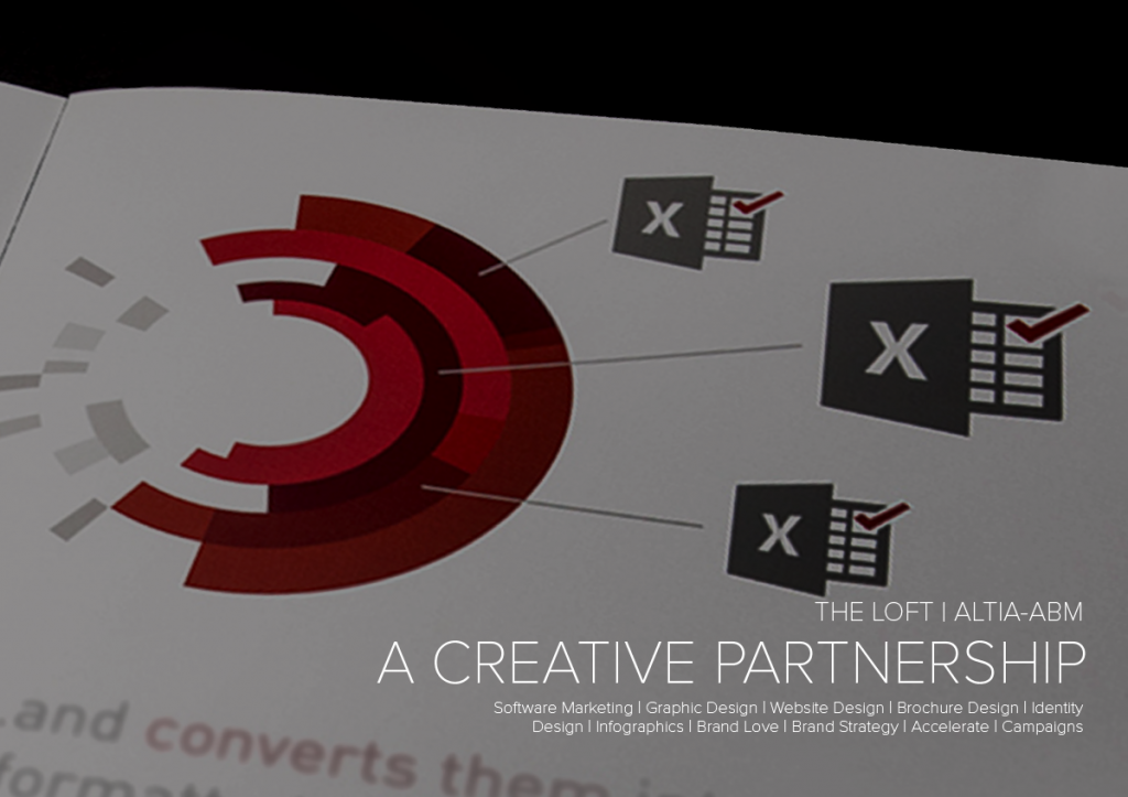 Altia-ABM, A Creative Partnership, Software Marketing Tips
